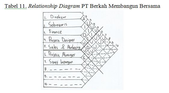 tabel 11